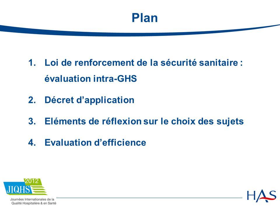 Plan Loi de renforcement de la sécurité sanitaire : évaluation intra-GHS. Décret d'application. Eléments de réflexion sur le choix des sujets.