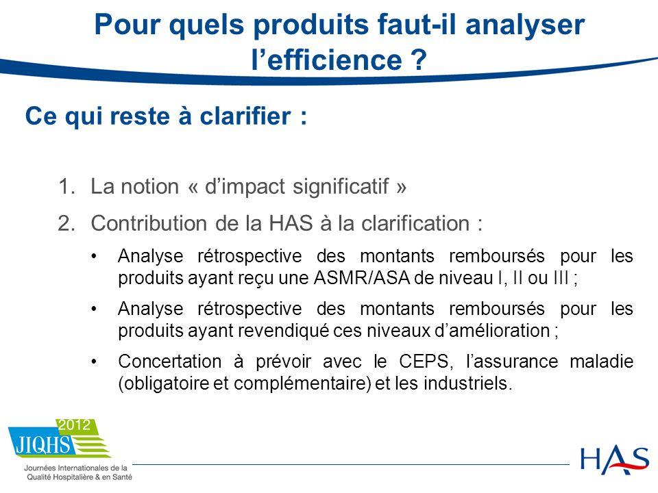 Pour quels produits faut-il analyser l'efficience