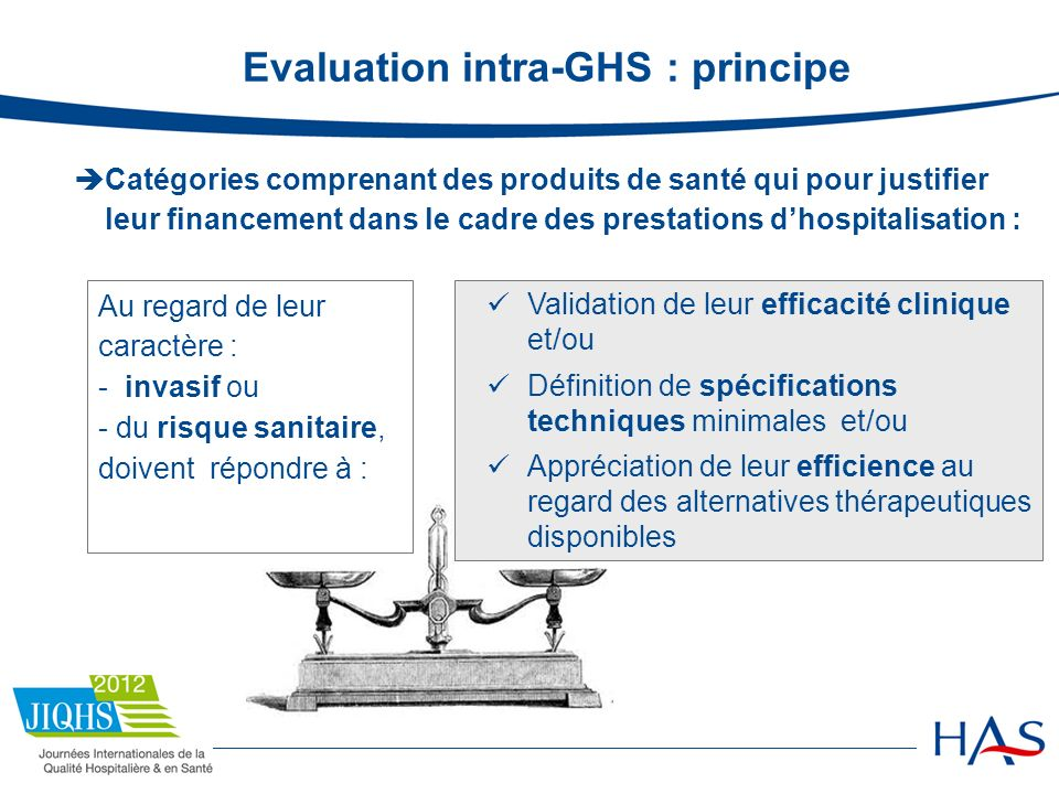 Evaluation intra-GHS : principe