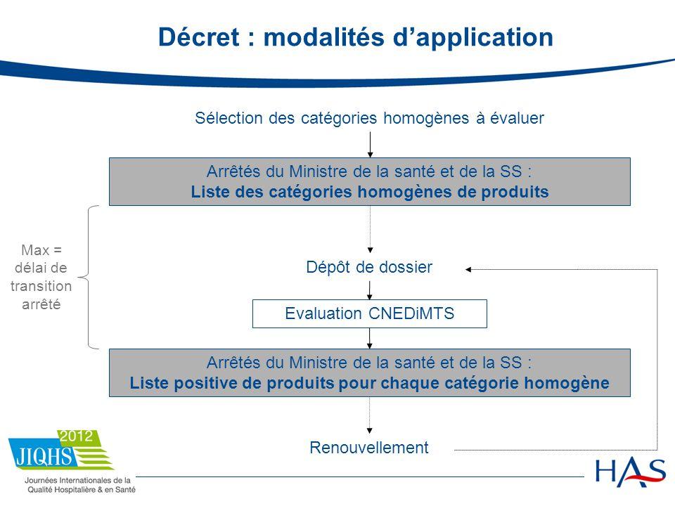 Décret : modalités d'application