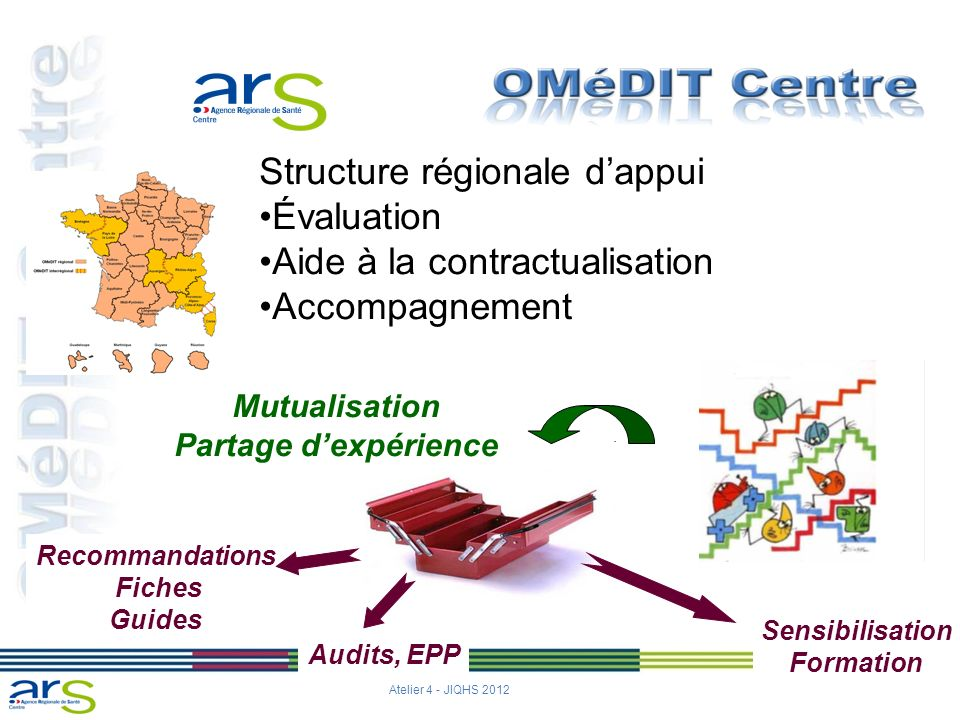 Structure régionale d'appui Évaluation Aide à la contractualisation