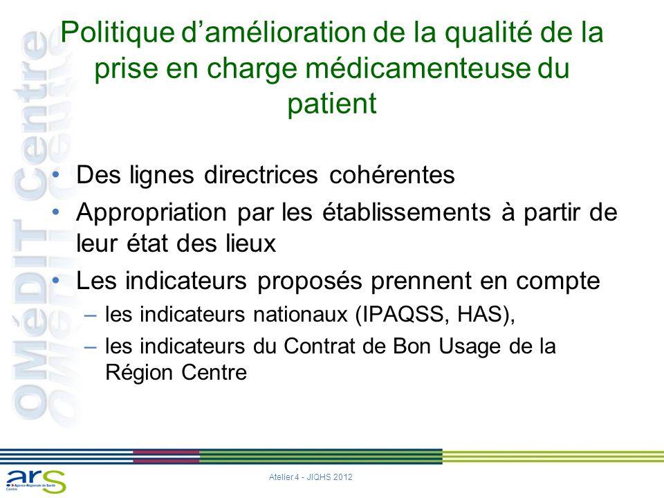 Politique d'amélioration de la qualité de la prise en charge médicamenteuse du patient