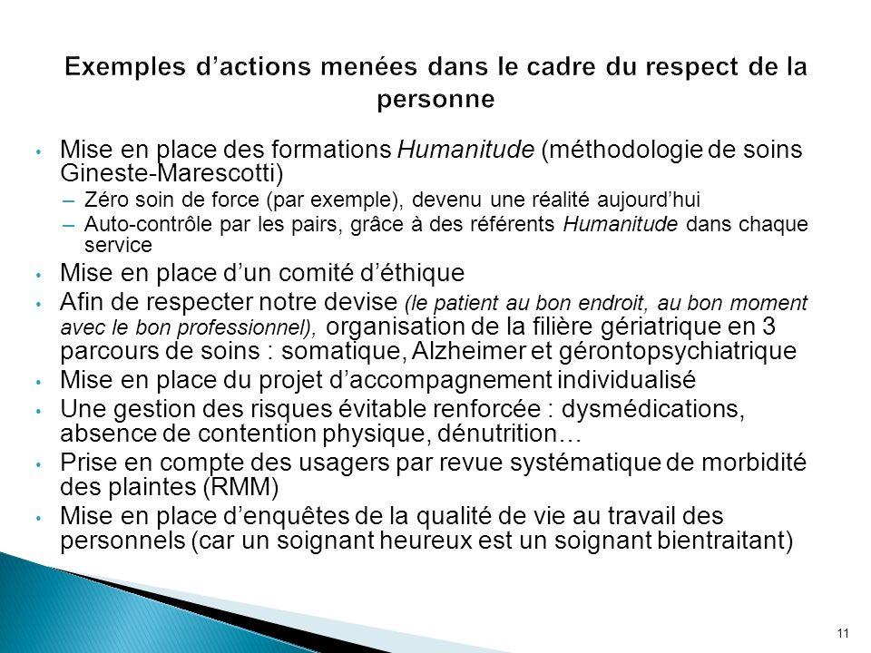 Exemples d'actions menées dans le cadre du respect de la personne