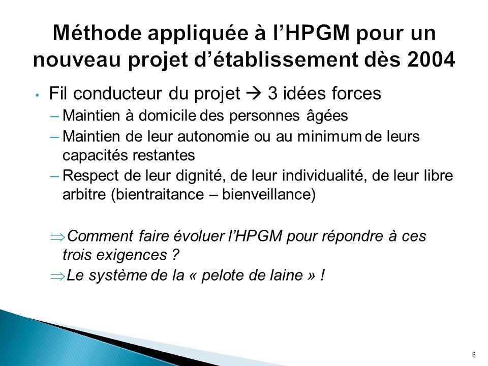 Méthode appliquée à l'HPGM pour un nouveau projet d'établissement dès 2004