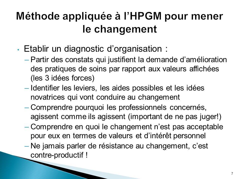 Méthode appliquée à l'HPGM pour mener le changement