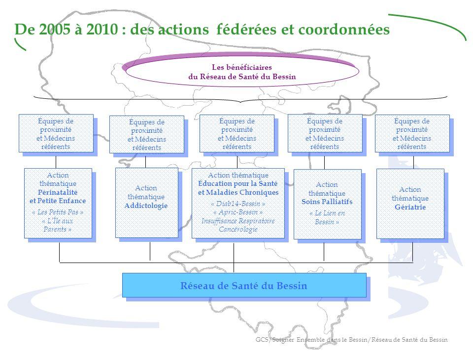 De 2005 à 2010 : des actions fédérées et coordonnées