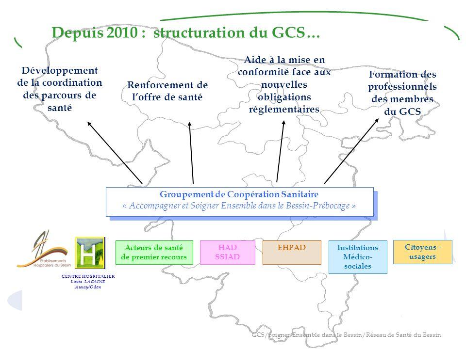 Depuis 2010 : structuration du GCS…