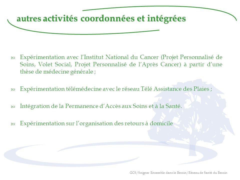 autres activités coordonnées et intégrées
