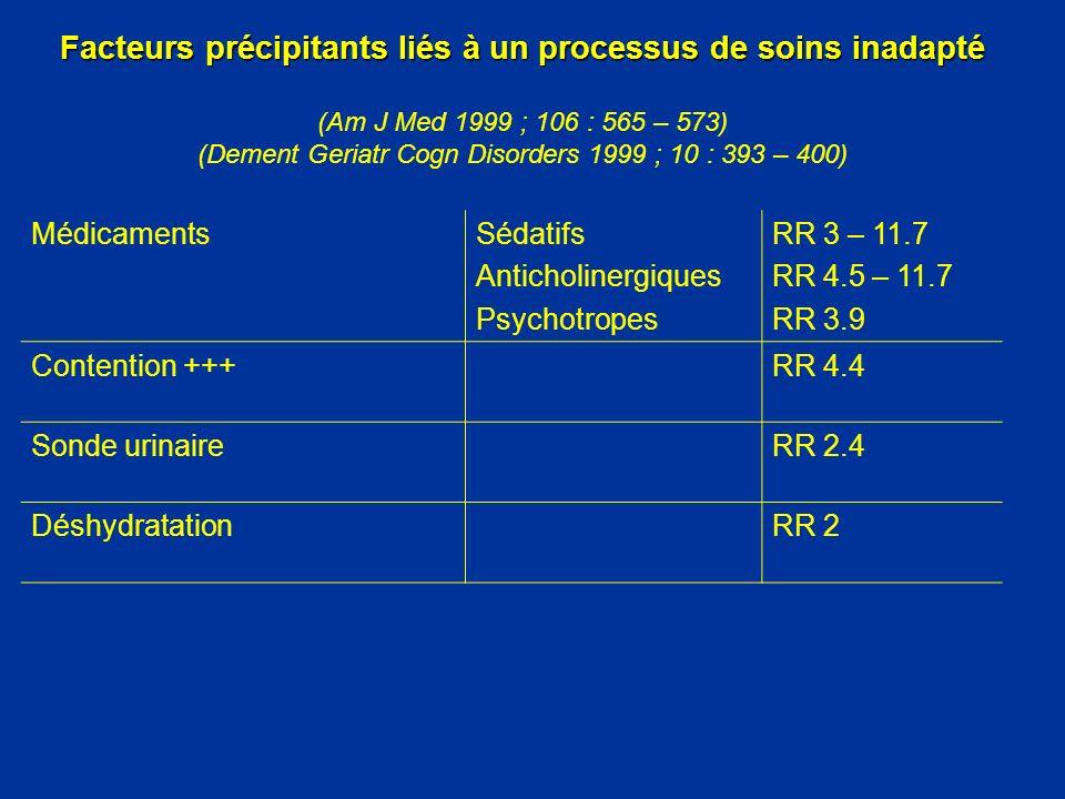 Facteurs précipitants liés à un processus de soins inadapté (Am J Med 1999 ; 106 : 565 – 573) (Dement Geriatr Cogn Disorders 1999 ; 10 : 393 – 400)