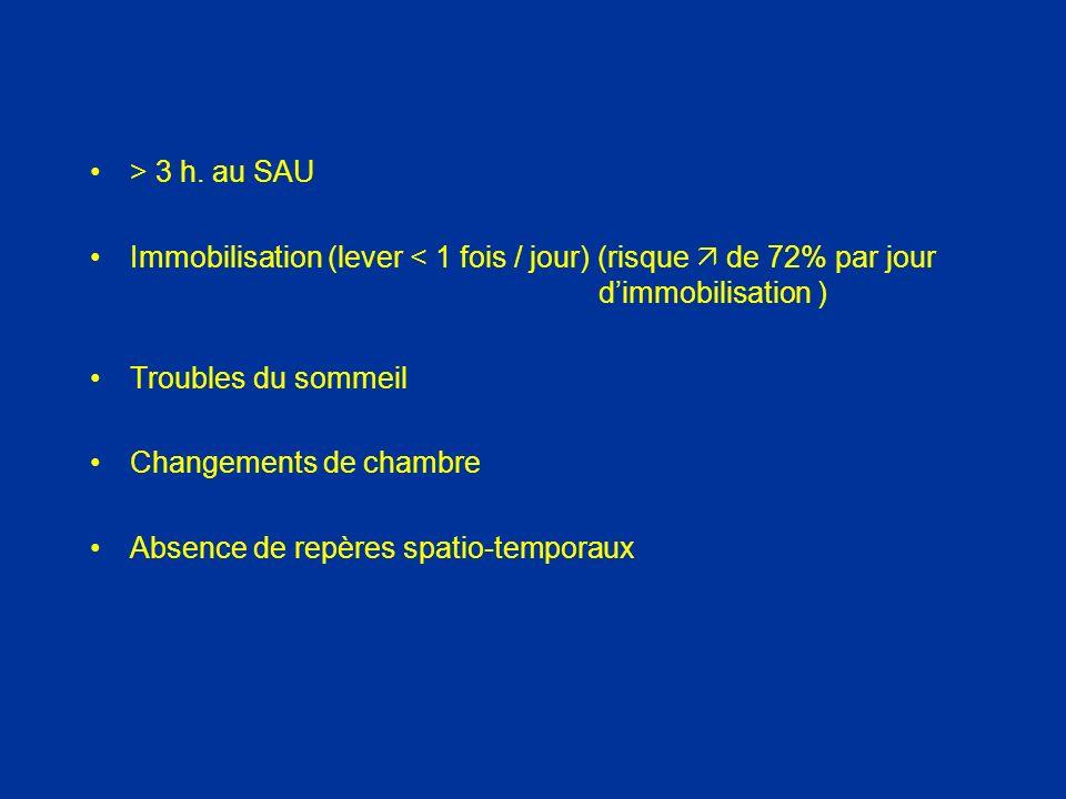 > 3 h. au SAU Immobilisation (lever < 1 fois / jour) (risque  de 72% par jour d'immobilisation )