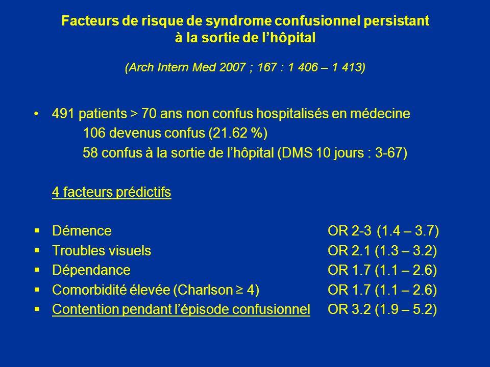 Facteurs de risque de syndrome confusionnel persistant à la sortie de l'hôpital (Arch Intern Med 2007 ; 167 : 1 406 – 1 413)