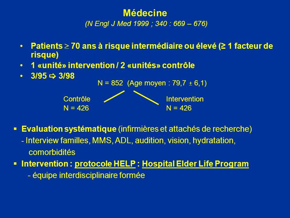 Médecine (N Engl J Med 1999 ; 340 : 669 – 676)