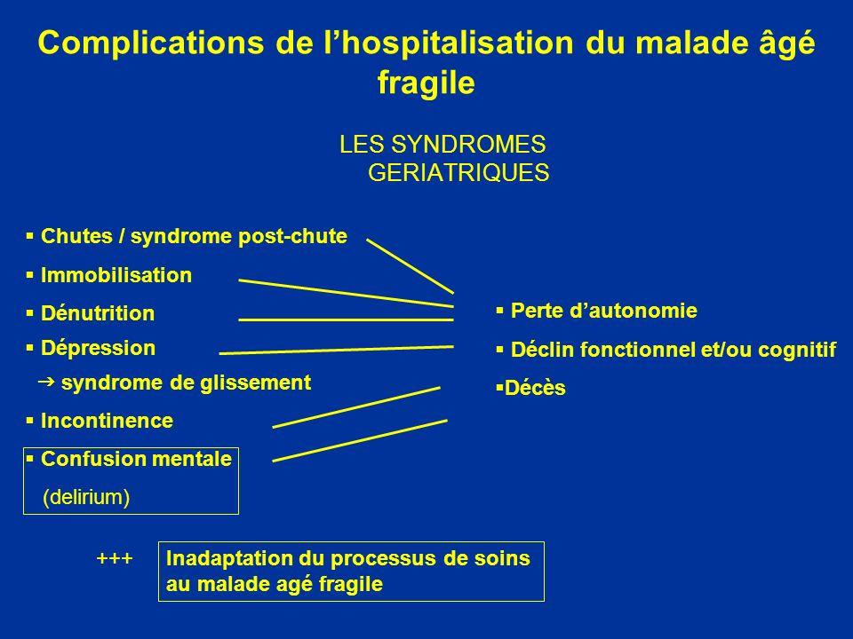Complications de l'hospitalisation du malade âgé fragile