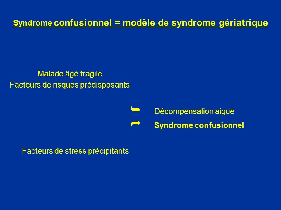 Syndrome confusionnel = modèle de syndrome gériatrique