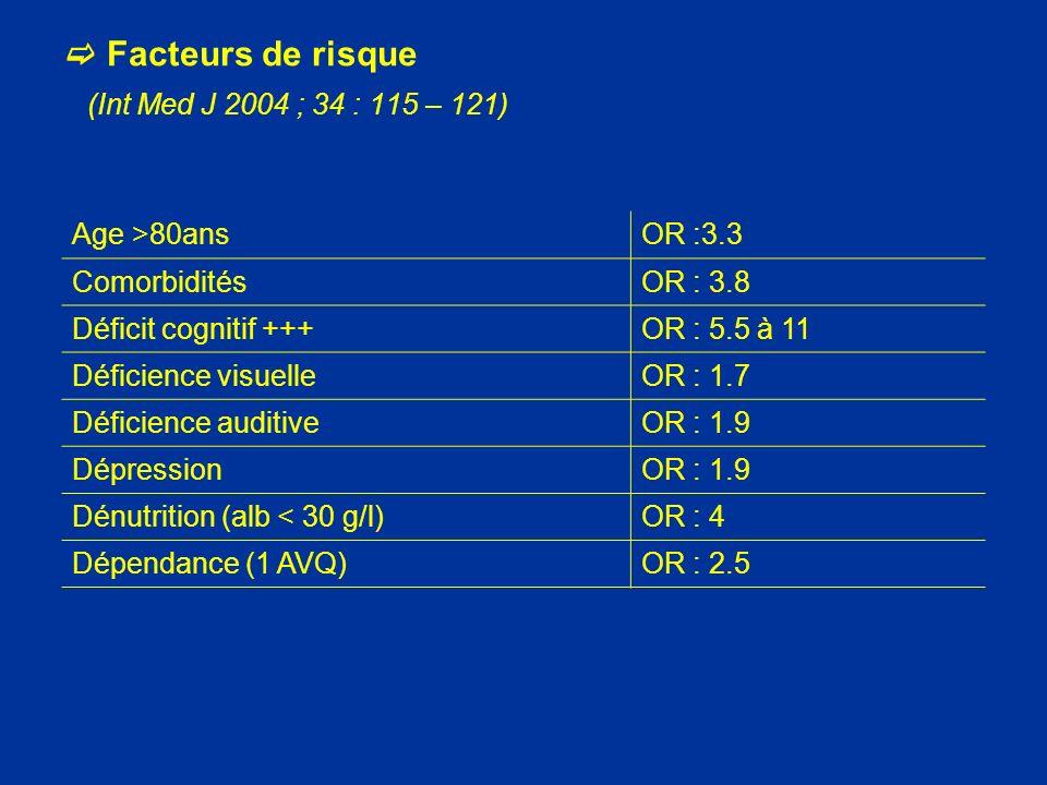  Facteurs de risque (Int Med J 2004 ; 34 : 115 – 121)