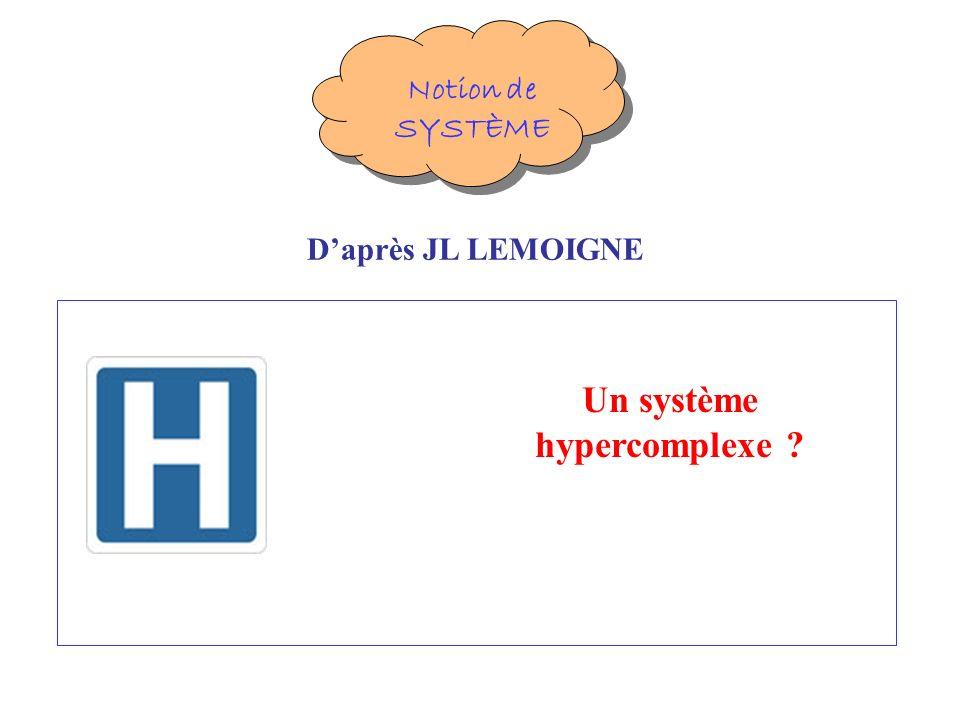 Un système hypercomplexe