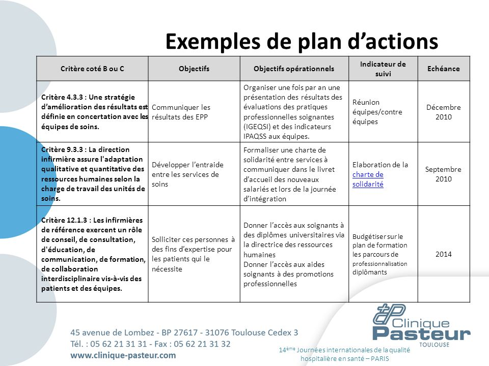 Exemples de plan d'actions