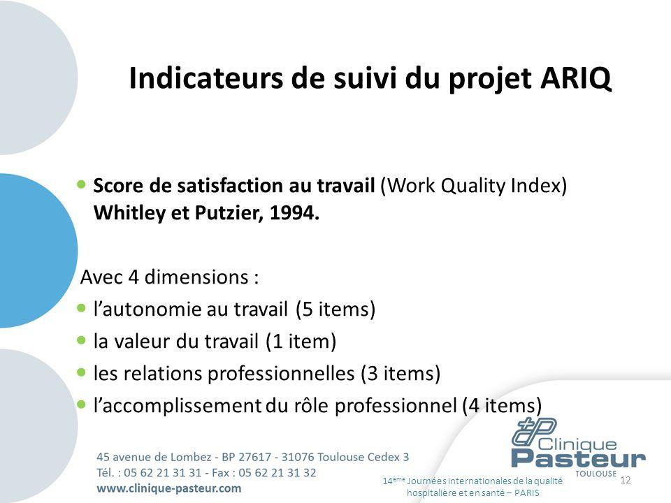 Indicateurs de suivi du projet ARIQ