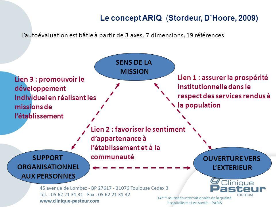 Le concept ARIQ (Stordeur, D'Hoore, 2009)