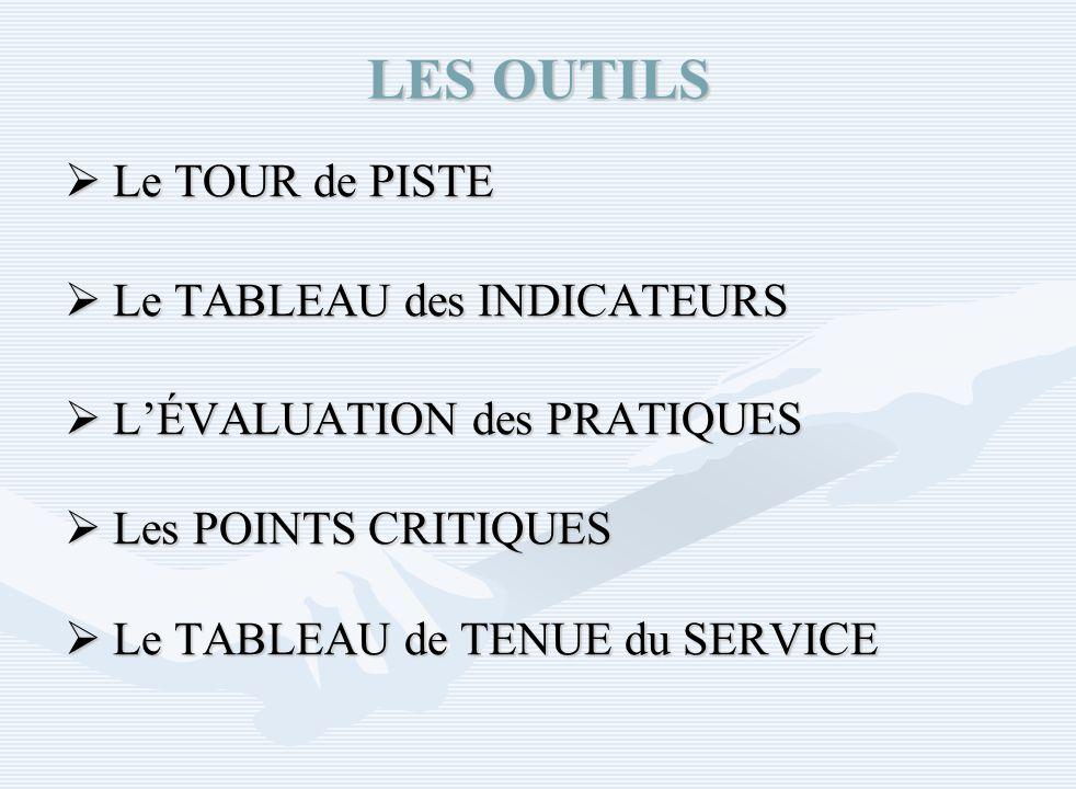 LES OUTILS  Le TOUR de PISTE  Le TABLEAU des INDICATEURS