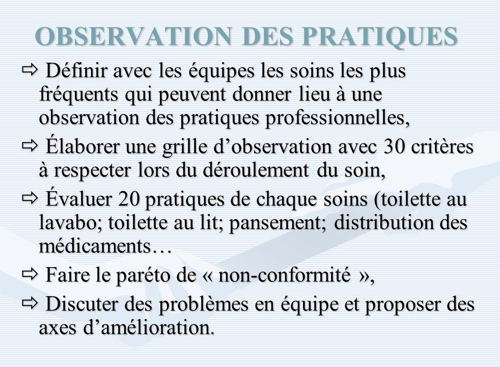 OBSERVATION DES PRATIQUES