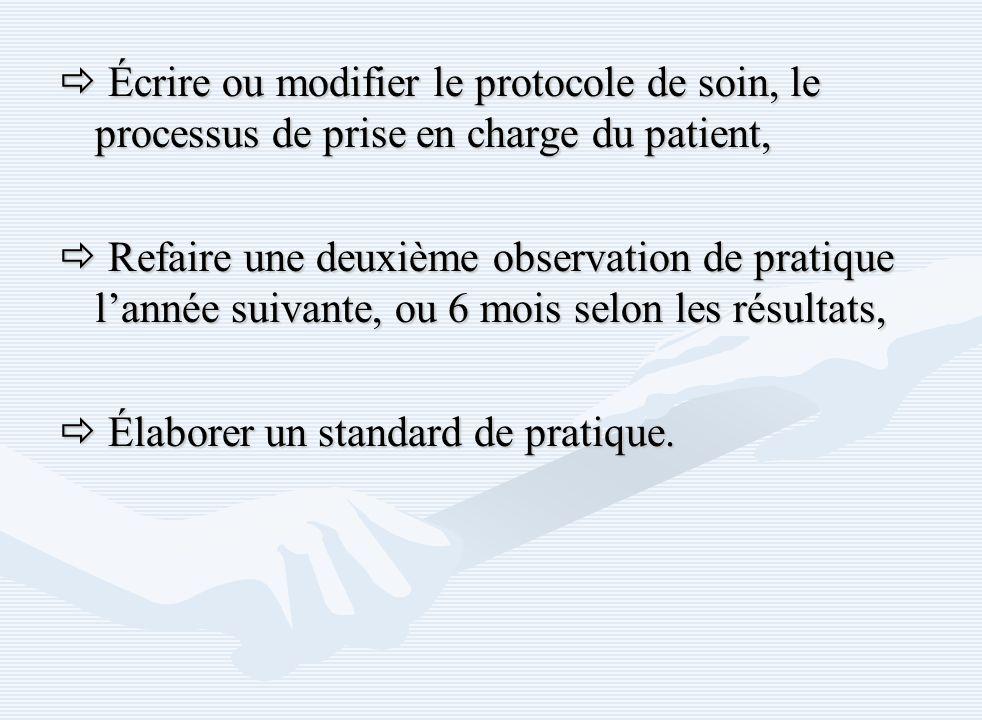  Écrire ou modifier le protocole de soin, le processus de prise en charge du patient,