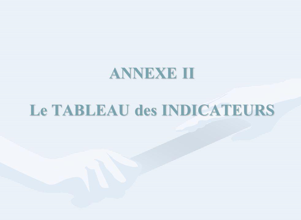 ANNEXE II Le TABLEAU des INDICATEURS