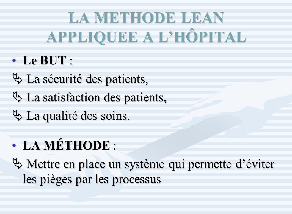 LA METHODE LEAN APPLIQUEE A L'HÔPITAL
