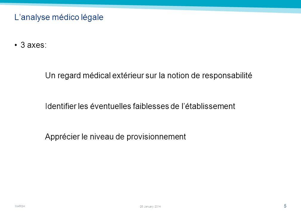 L'analyse médico légale