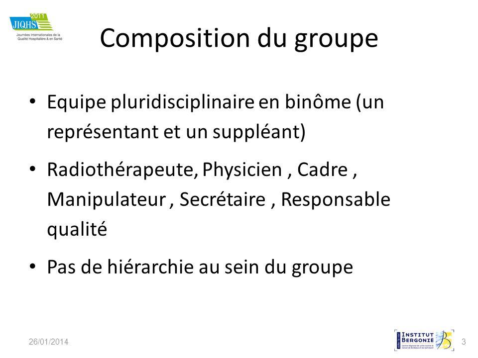 Composition du groupe Equipe pluridisciplinaire en binôme (un représentant et un suppléant)