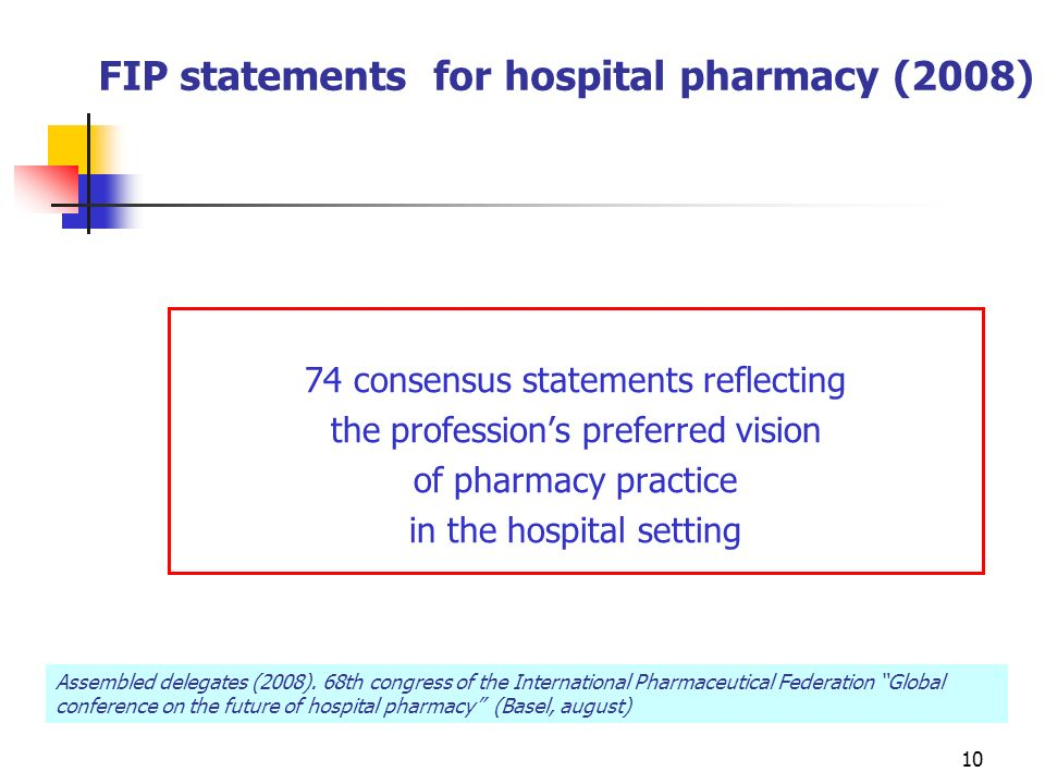 FIP statements for hospital pharmacy (2008)