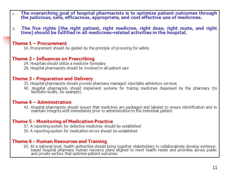 Theme 2 - Influences on Prescribing