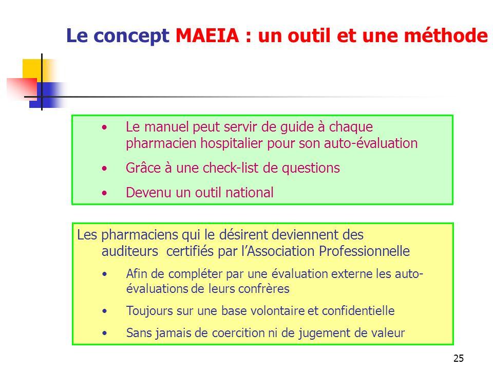 Le concept MAEIA : un outil et une méthode