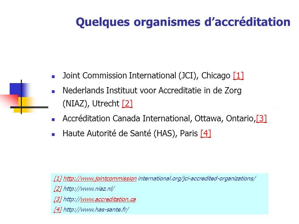 Quelques organismes d'accréditation