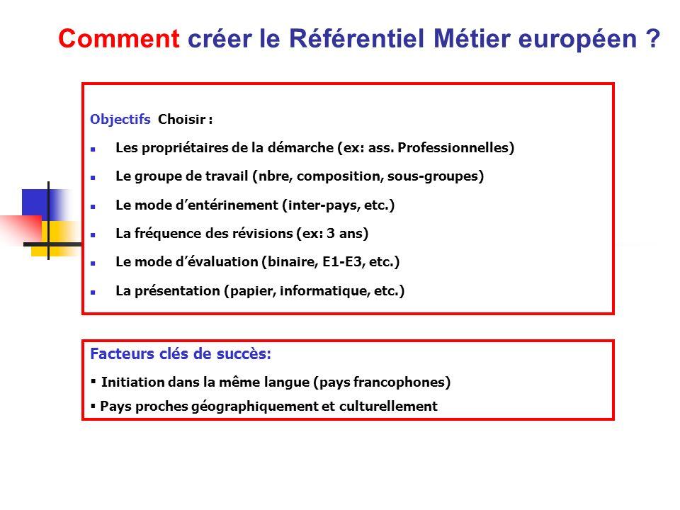 Comment créer le Référentiel Métier européen
