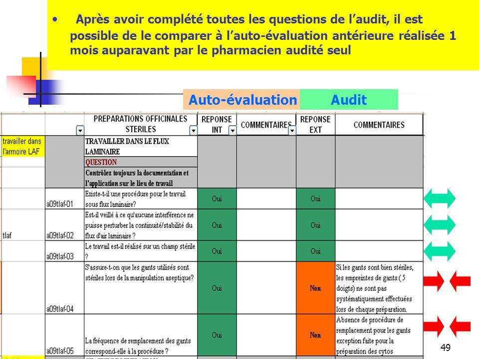 Après avoir complété toutes les questions de l'audit, il est possible de le comparer à l'auto-évaluation antérieure réalisée 1 mois auparavant par le pharmacien audité seul