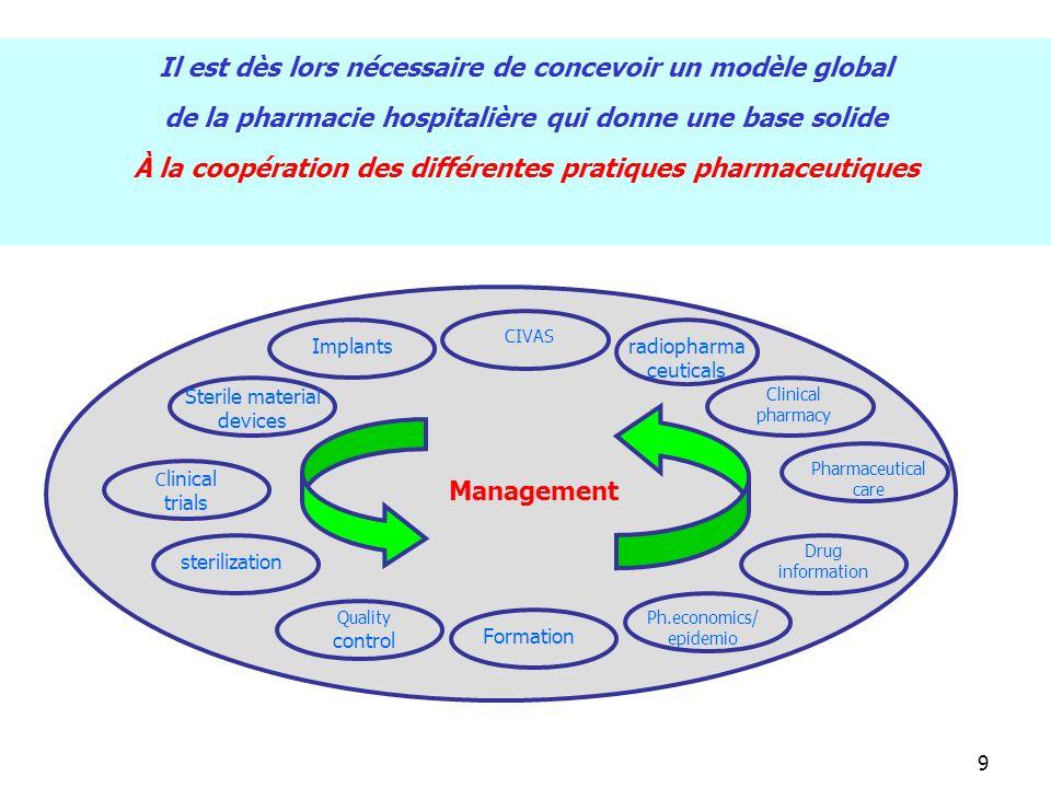 Il est dès lors nécessaire de concevoir un modèle global