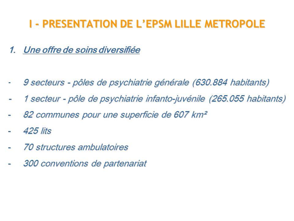 I - PRESENTATION DE L'EPSM LILLE METROPOLE