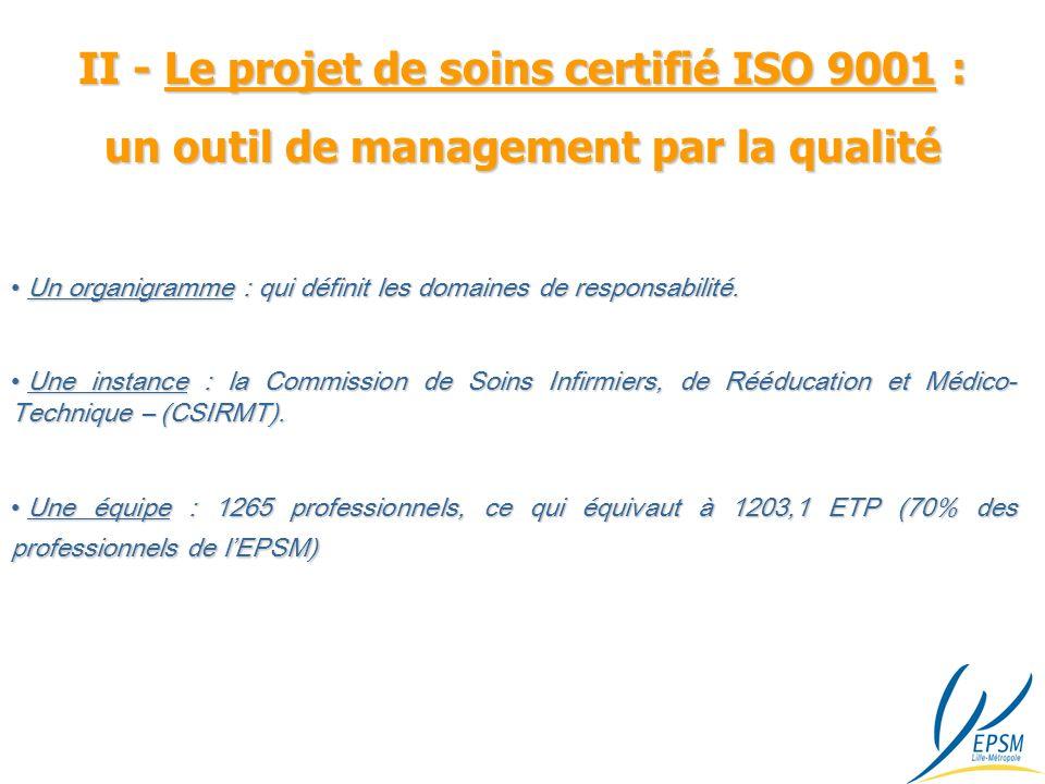 II - Le projet de soins certifié ISO 9001 :