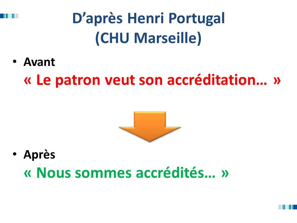 D'après Henri Portugal (CHU Marseille)