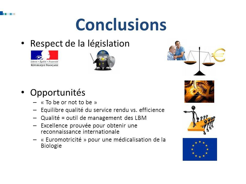 Conclusions Respect de la législation Opportunités