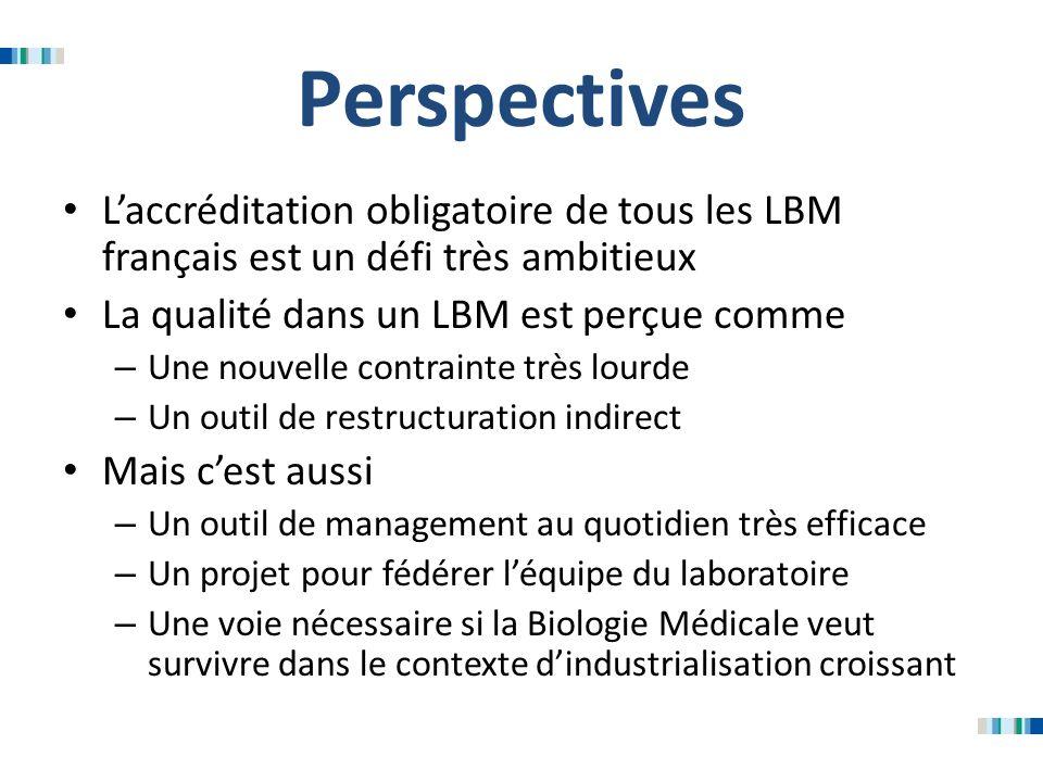 Perspectives L'accréditation obligatoire de tous les LBM français est un défi très ambitieux. La qualité dans un LBM est perçue comme.