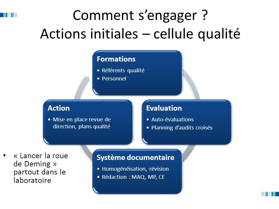 Comment s'engager Actions initiales – cellule qualité
