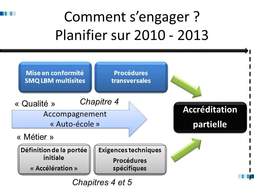 Comment s'engager Planifier sur 2010 - 2013