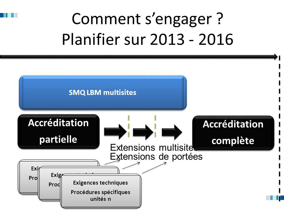 Comment s'engager Planifier sur 2013 - 2016