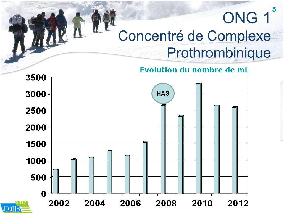 ONG 1 Concentré de Complexe Prothrombinique