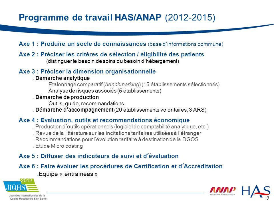 Programme de travail HAS/ANAP (2012-2015)