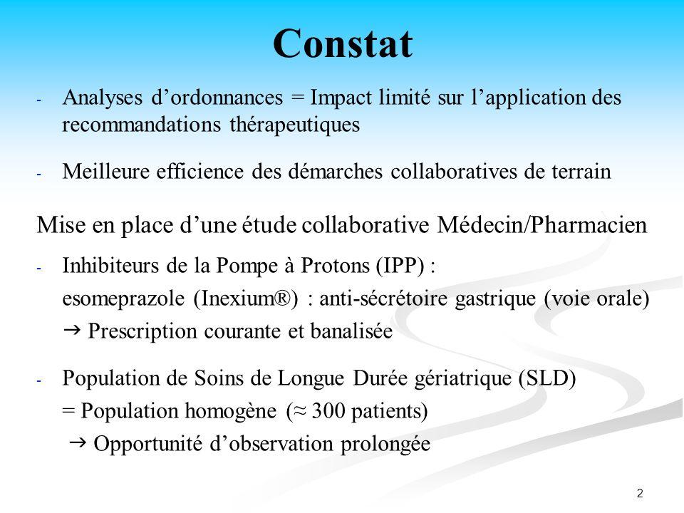 Constat Mise en place d'une étude collaborative Médecin/Pharmacien