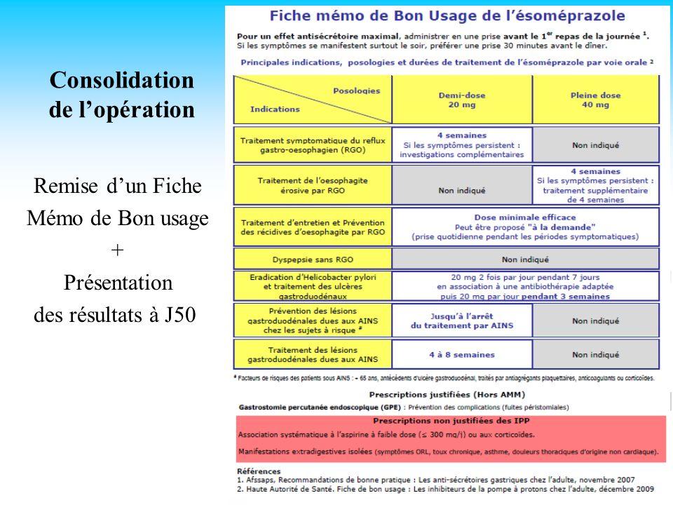 Consolidation de l'opération