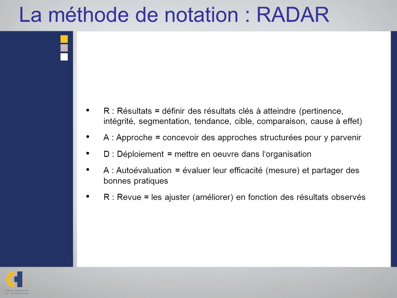 La méthode de notation : RADAR